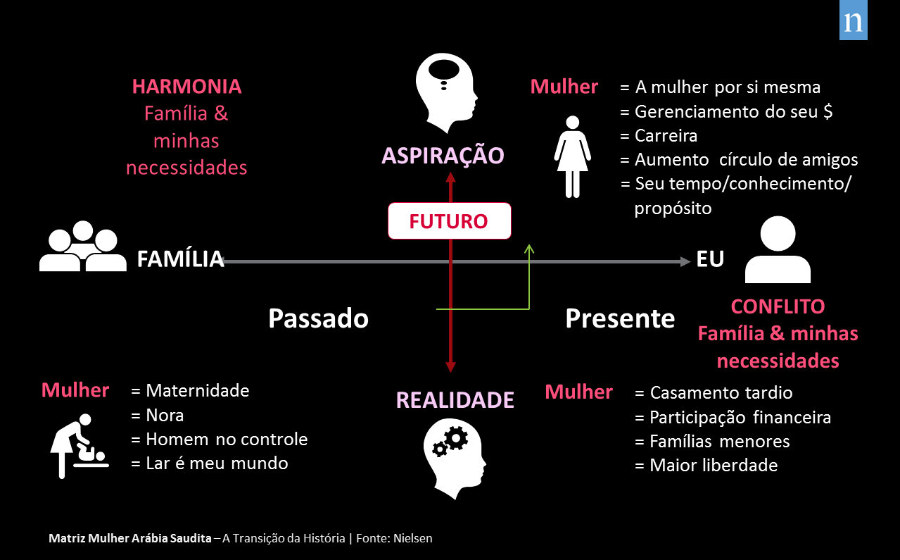 Mulher_Brasil