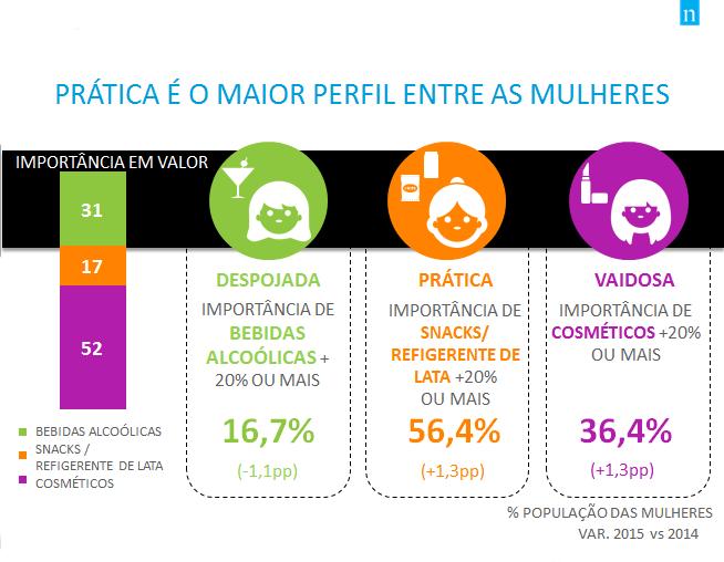 Release_Tendencias_Mulheres_Brasil03