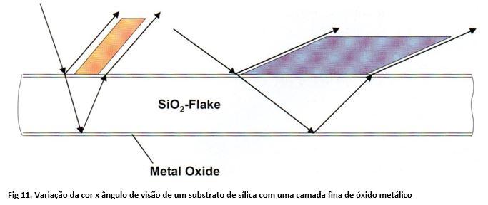 grafico13