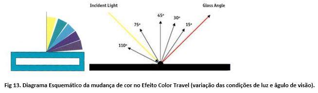 grafico15