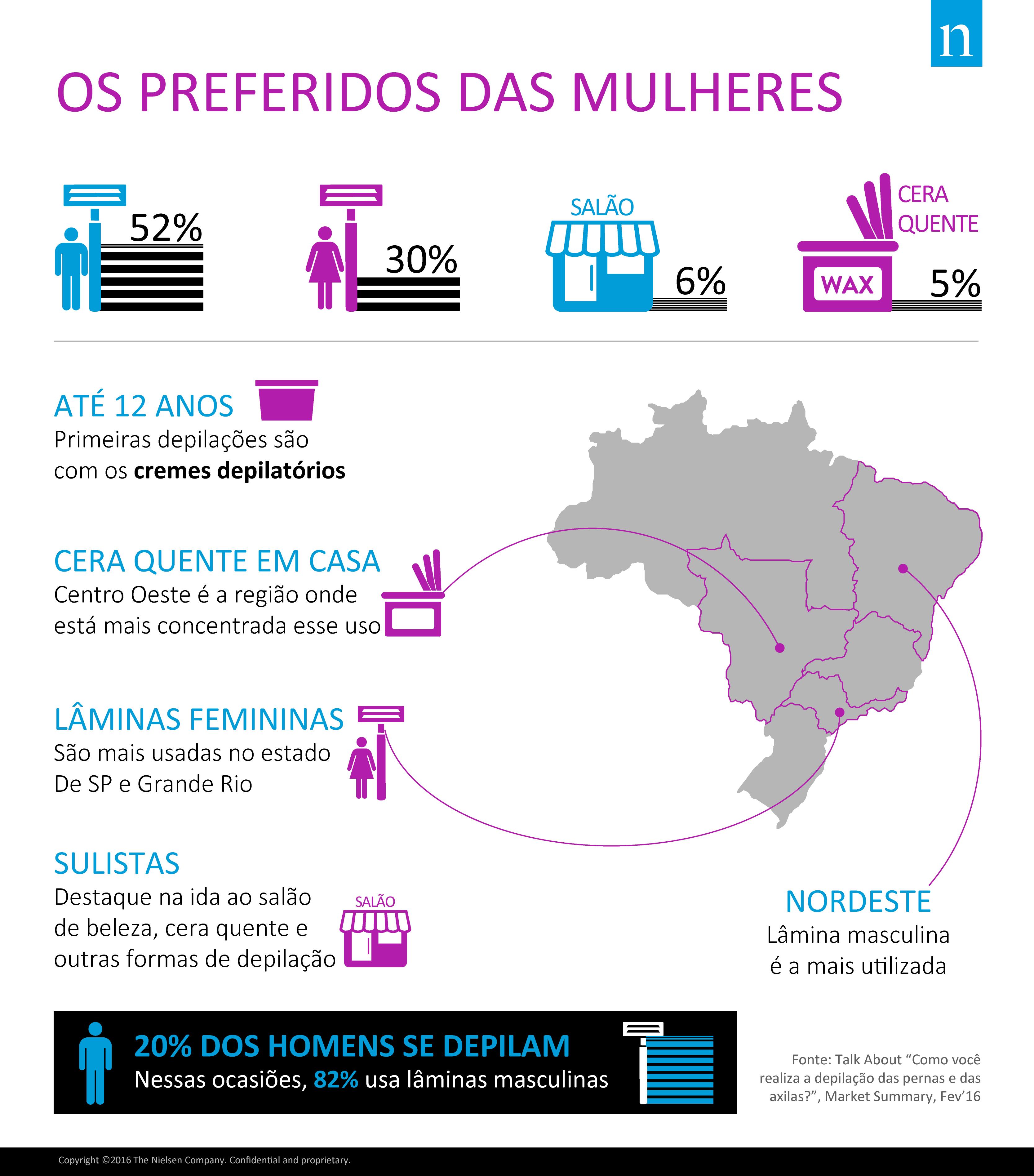 infografico_depilacaofeminina
